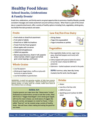 Picture of Health Food Ideas PDF from Action for Healthy Kids]